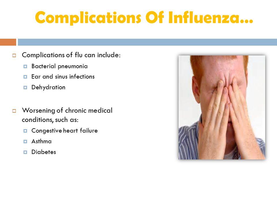 Complications Of Influenza…