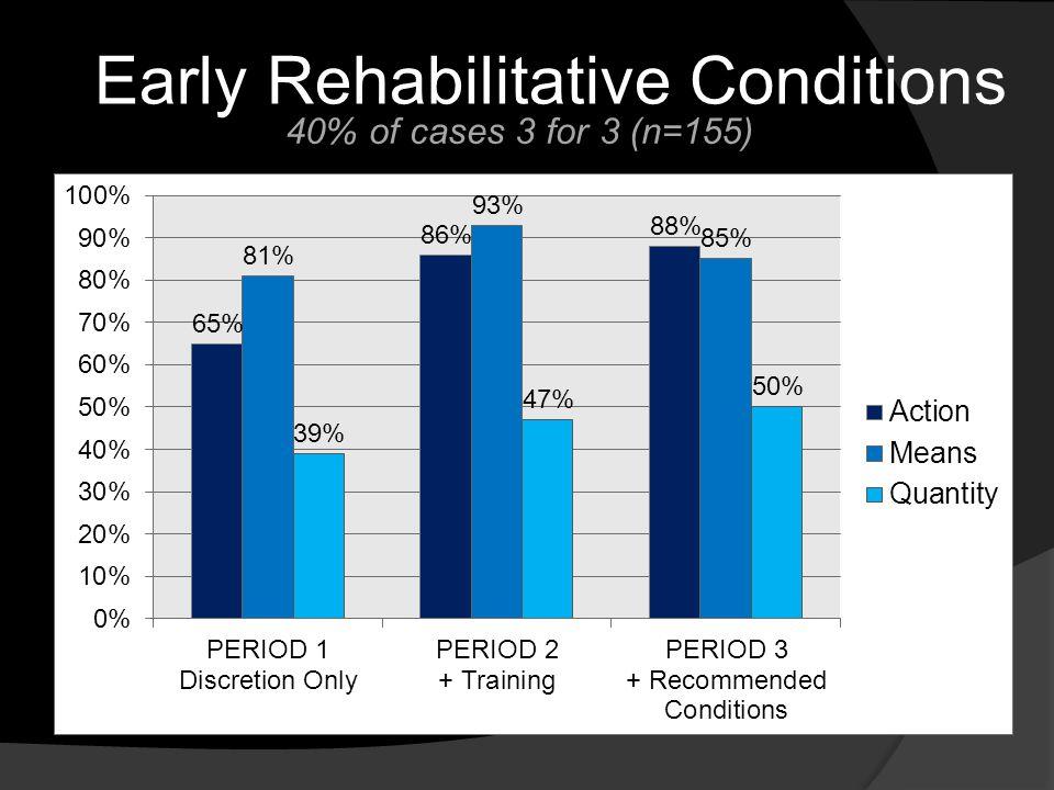 Early Rehabilitative Conditions