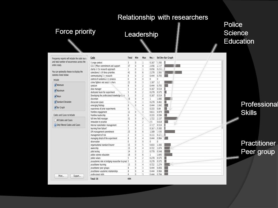 Relationship with researchers