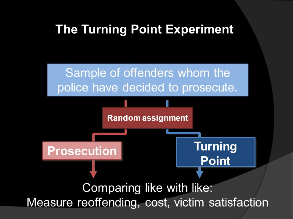The Turning Point Experiment