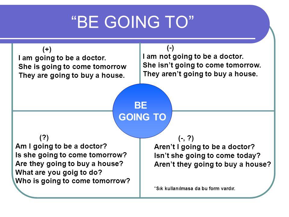 BE GOING TO BE GOING TO (-) I am not going to be a doctor. (+)