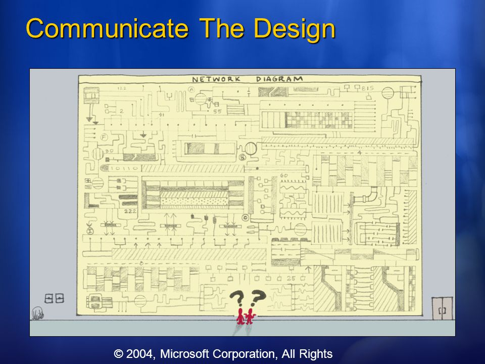 Communicate The Design