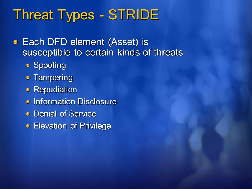 Threat Types - STRIDE Each DFD element (Asset) is susceptible to certain kinds of threats. Spoofing.