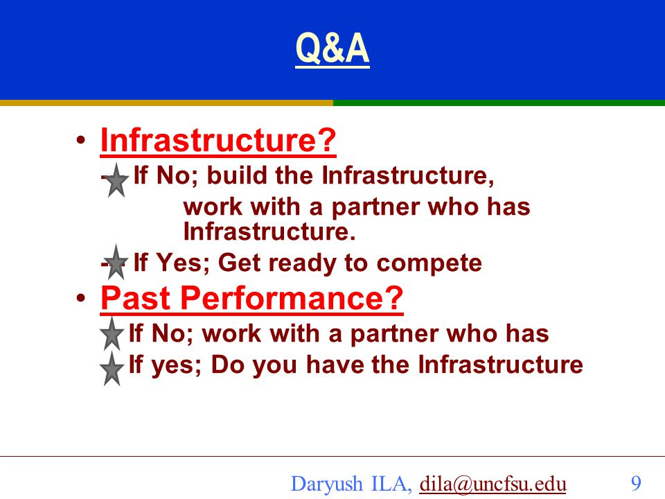Q&A Infrastructure Past Performance