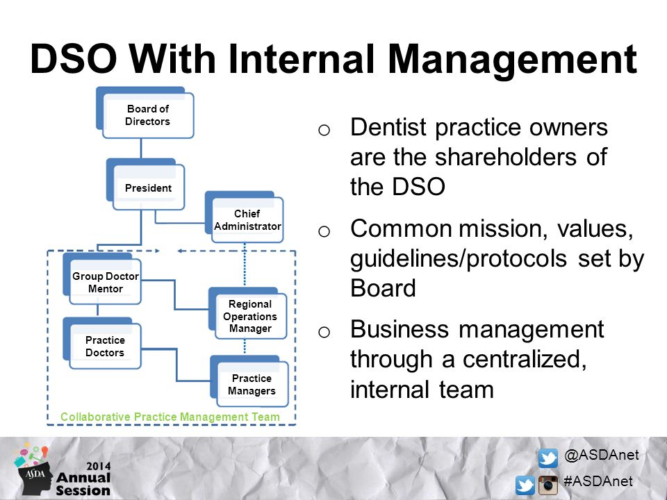 DSO With Internal Management