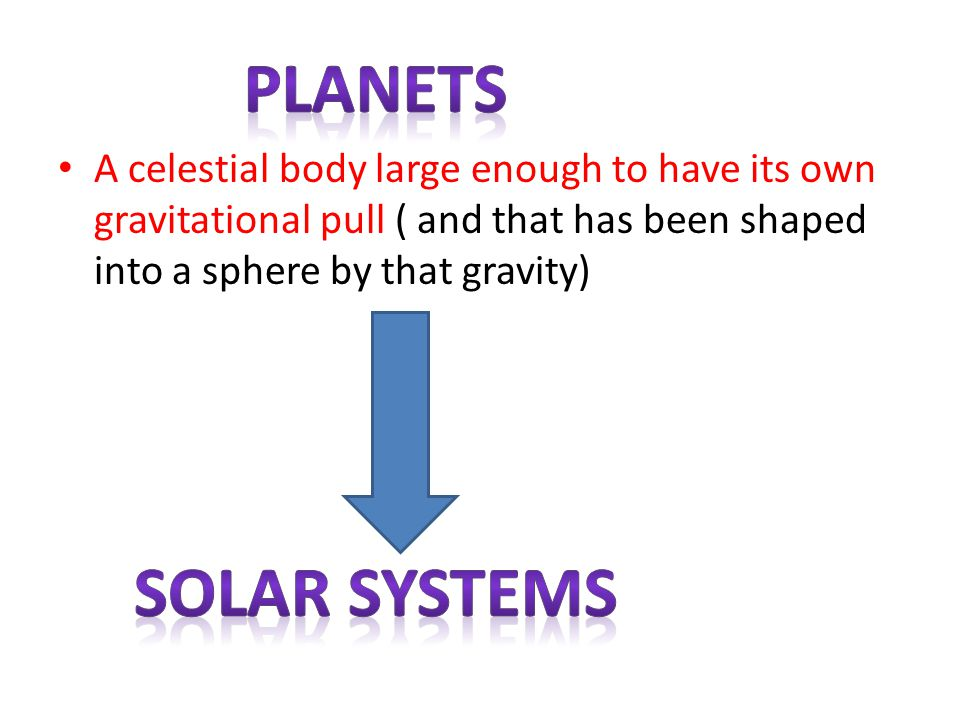 planets A celestial body large enough to have its own gravitational pull ( and that has been shaped into a sphere by that gravity)
