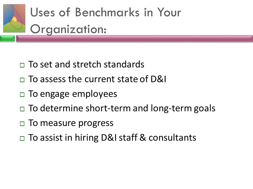 Uses of Benchmarks in Your Organization: