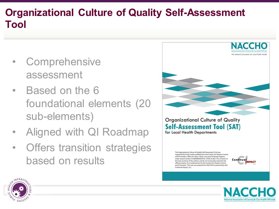 Organizational Culture of Quality Self-Assessment Tool