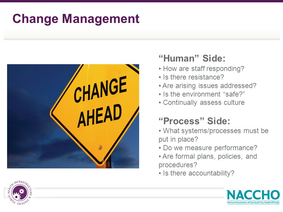Change Management Human Side: Process Side: