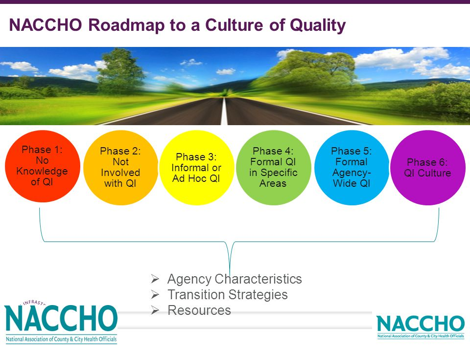 NACCHO Roadmap to a Culture of Quality