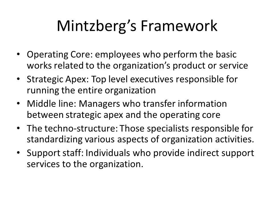 Mintzberg's Framework