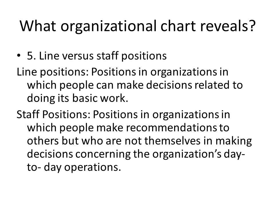 What organizational chart reveals