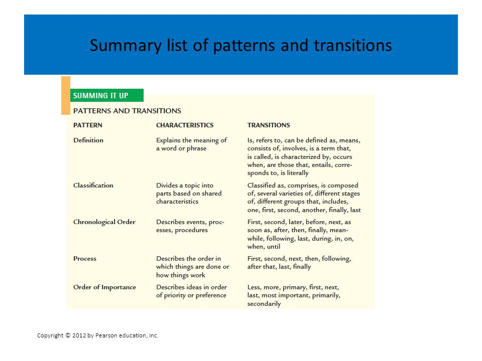 Summary list of patterns and transitions