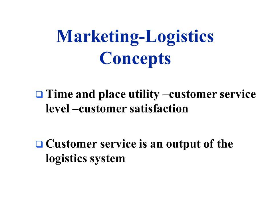 Marketing-Logistics Concepts