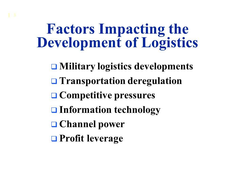 Factors Impacting the Development of Logistics