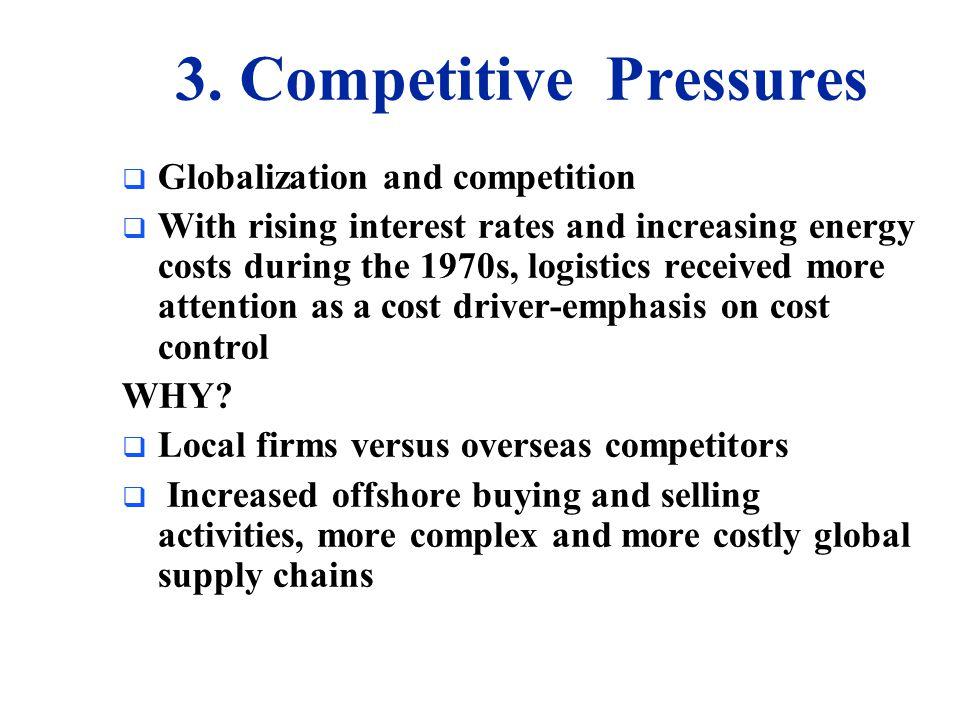 3. Competitive Pressures