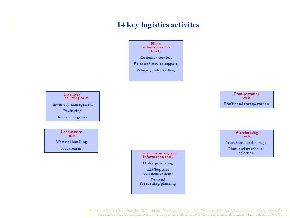 14 key logistics activites