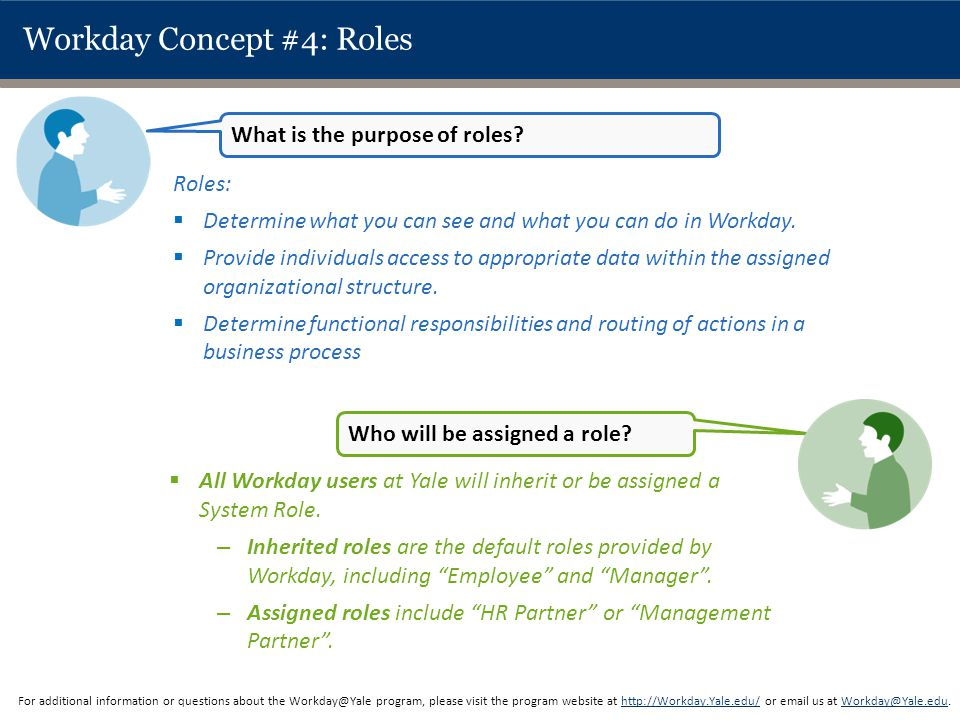 Workday Concept #4: Roles