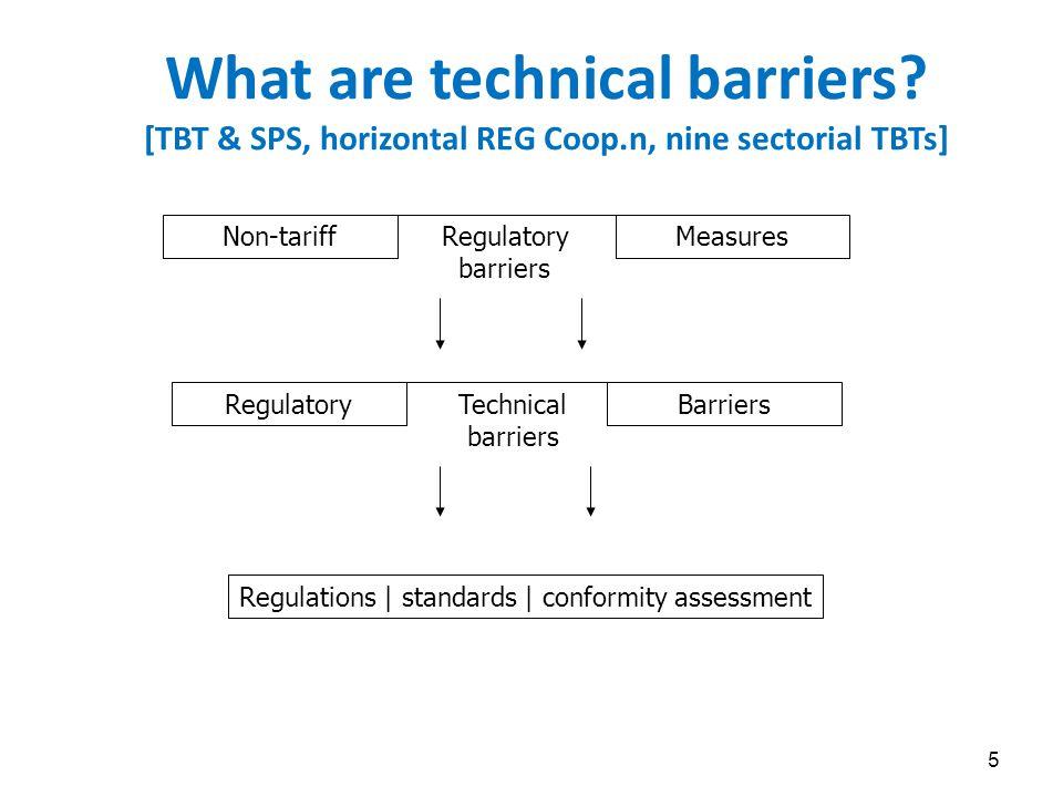 Regulations | standards | conformity assessment