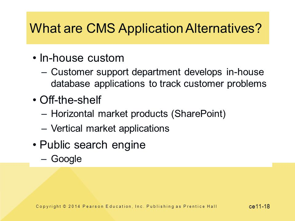 What are CMS Application Alternatives