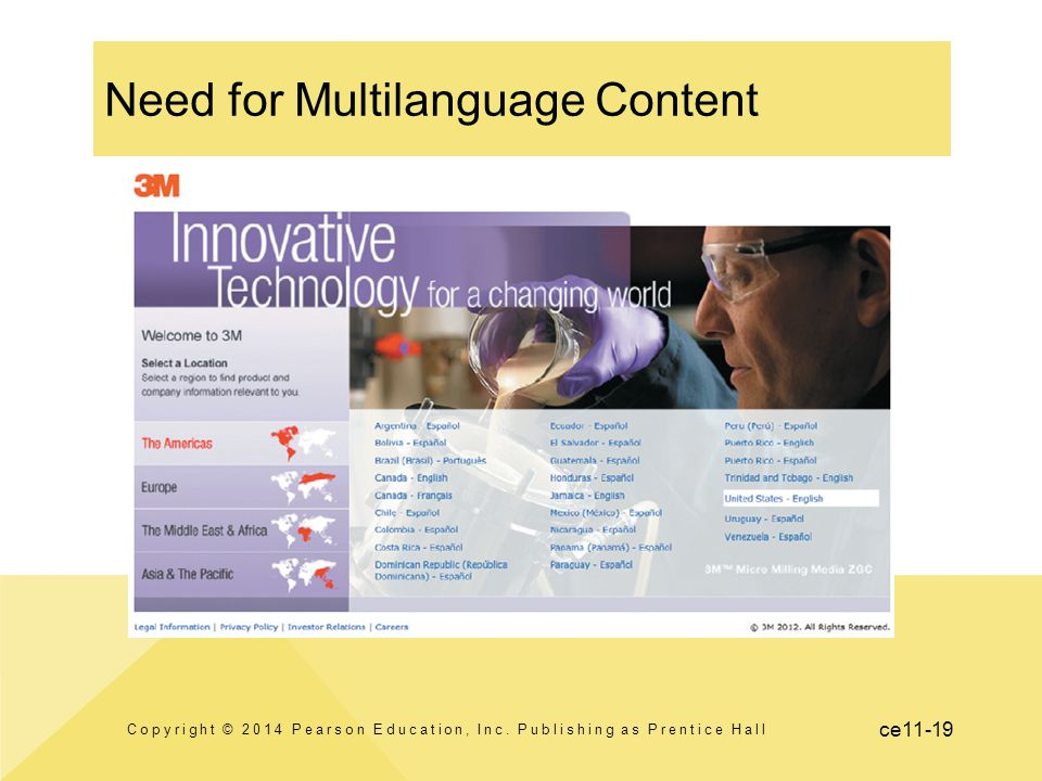 Need for Multilanguage Content