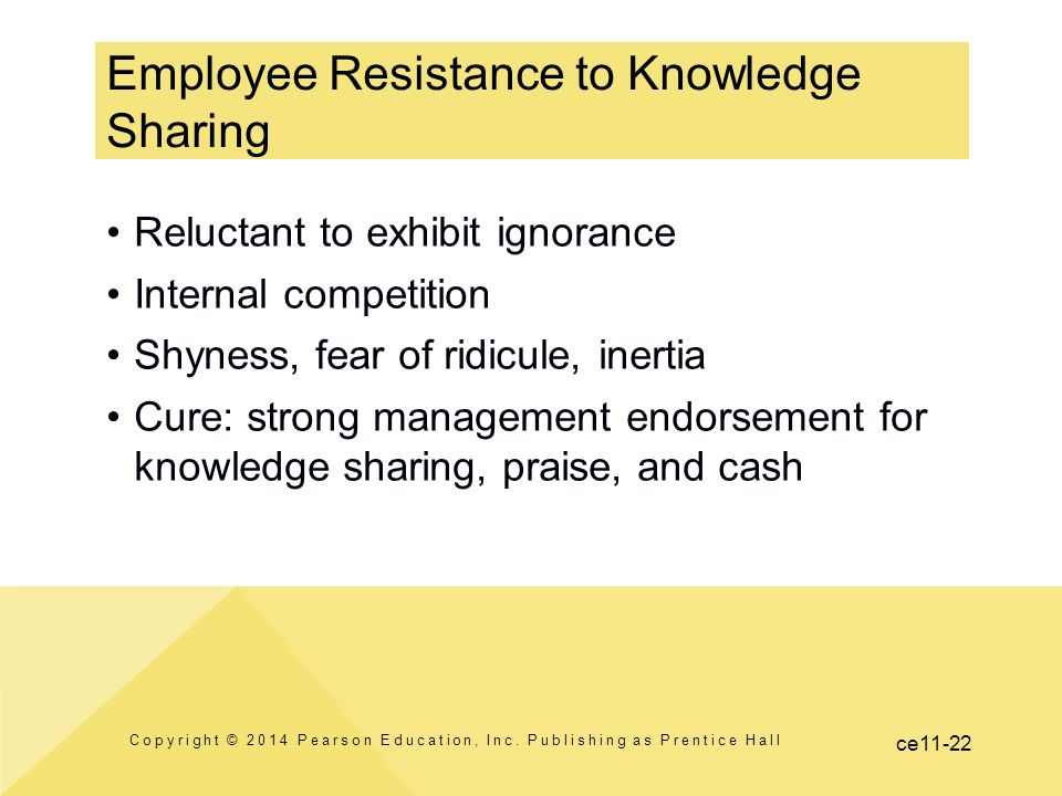 Employee Resistance to Knowledge Sharing