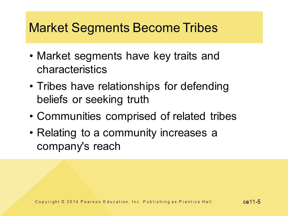 Market Segments Become Tribes
