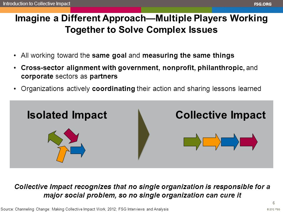 Isolated Impact Collective Impact