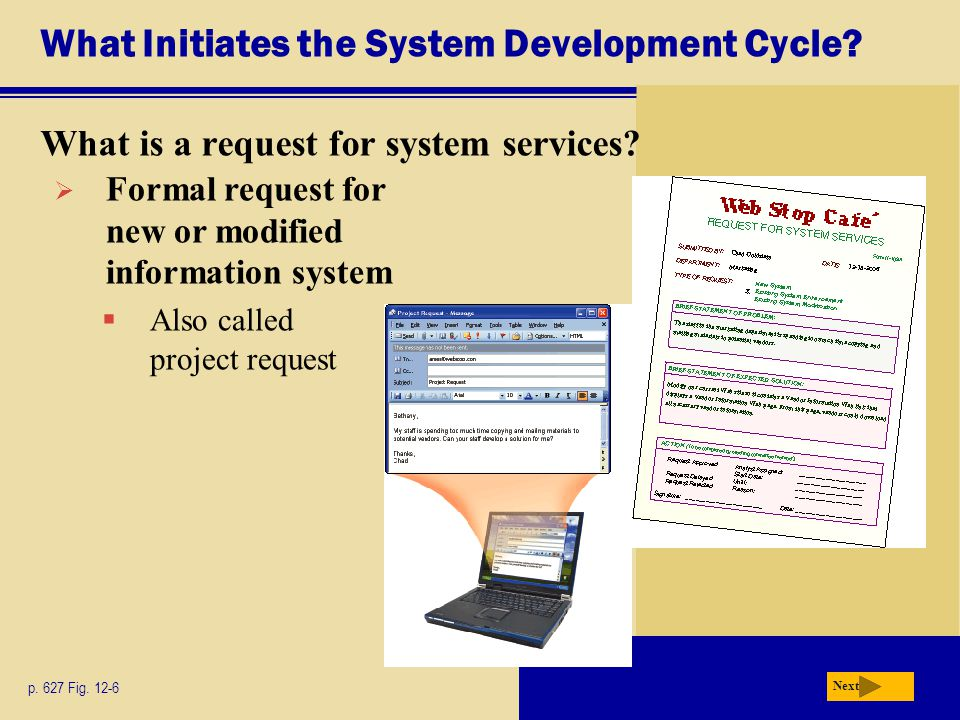 What Initiates the System Development Cycle