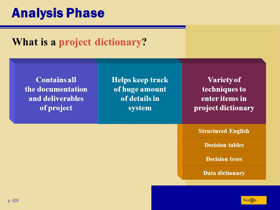 Analysis Phase What is a project dictionary