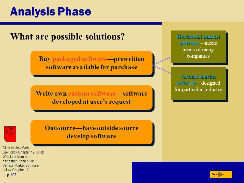 Analysis Phase What are possible solutions