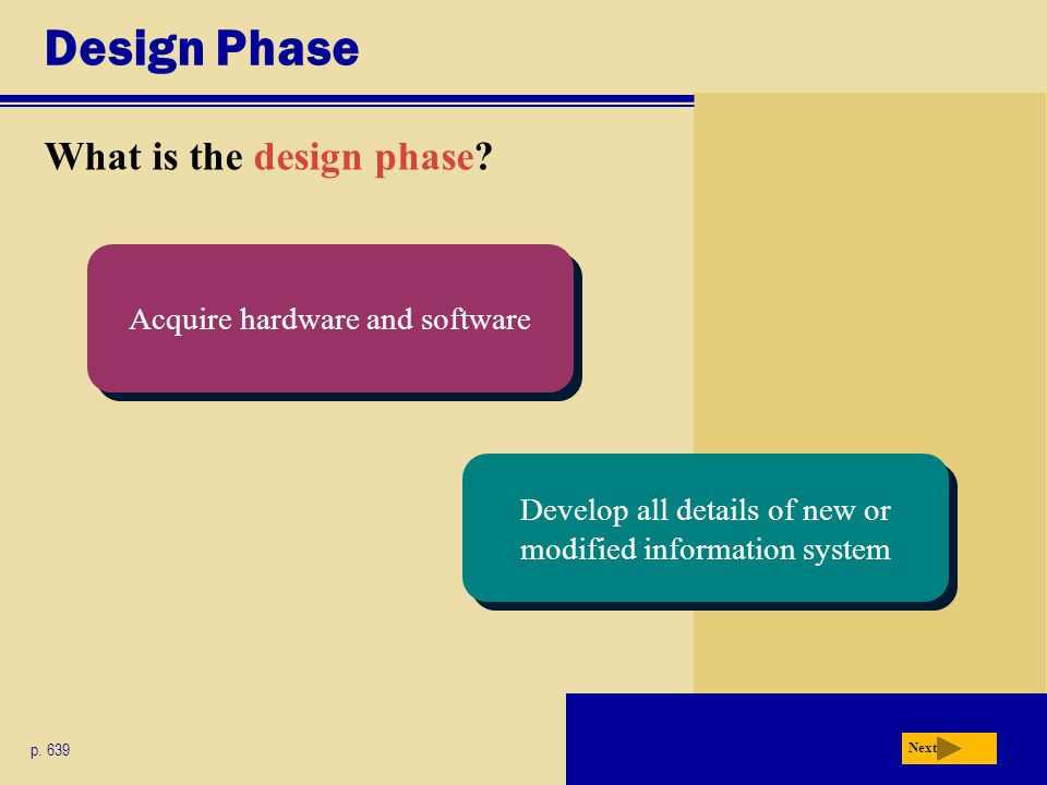 Design Phase What is the design phase Acquire hardware and software