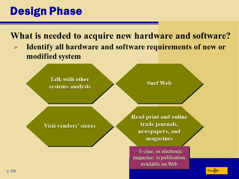 Design Phase What is needed to acquire new hardware and software