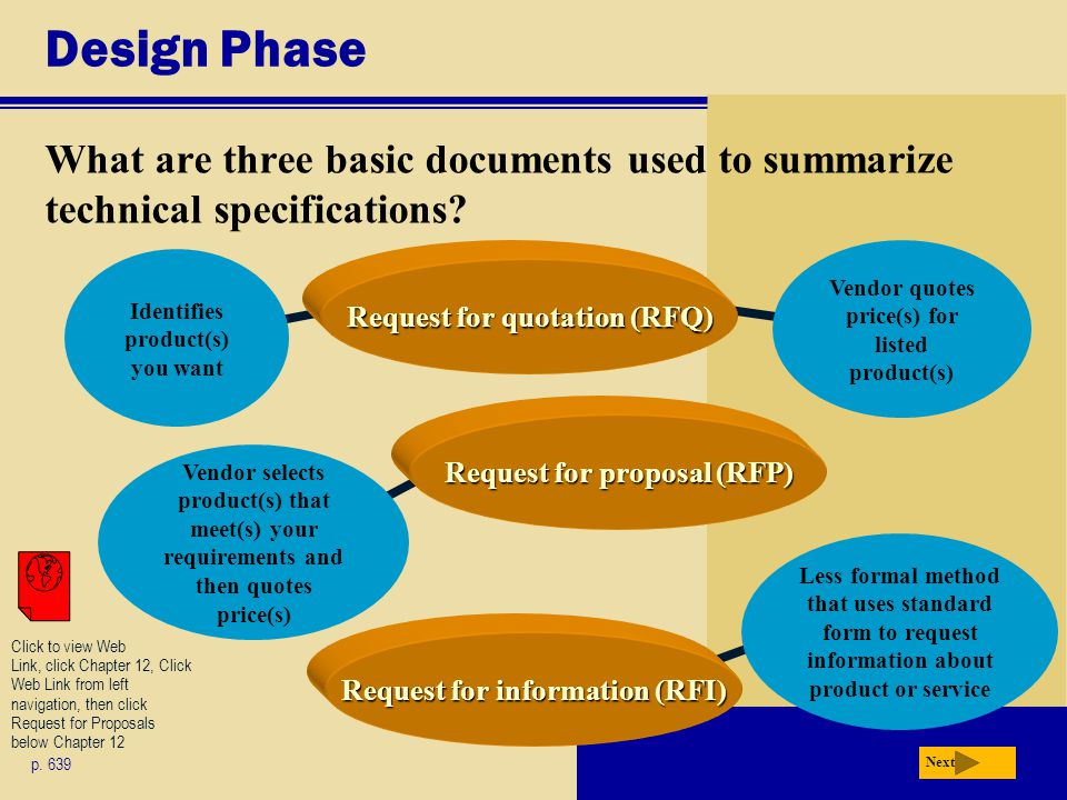 Design Phase What are three basic documents used to summarize technical specifications Vendor quotes price(s) for listed product(s)
