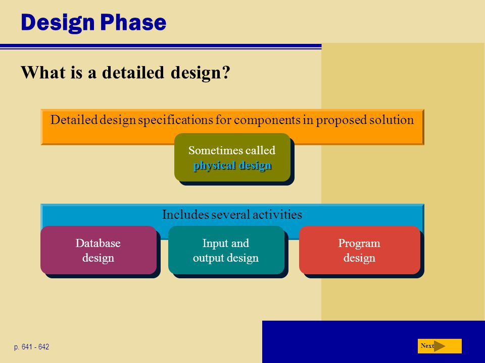 Design Phase What is a detailed design