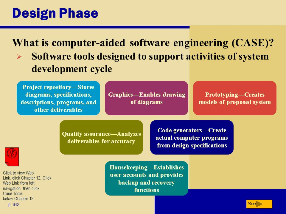 Design Phase What is computer-aided software engineering (CASE)