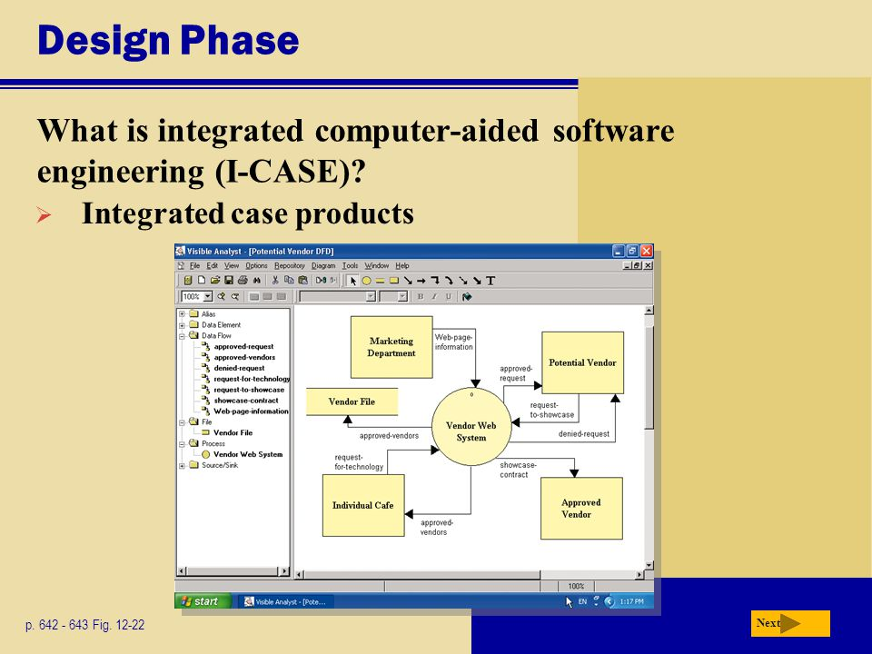 Design Phase What is integrated computer-aided software engineering (I-CASE) Integrated case products.