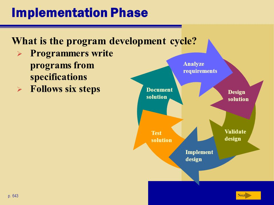 Implementation Phase What is the program development cycle