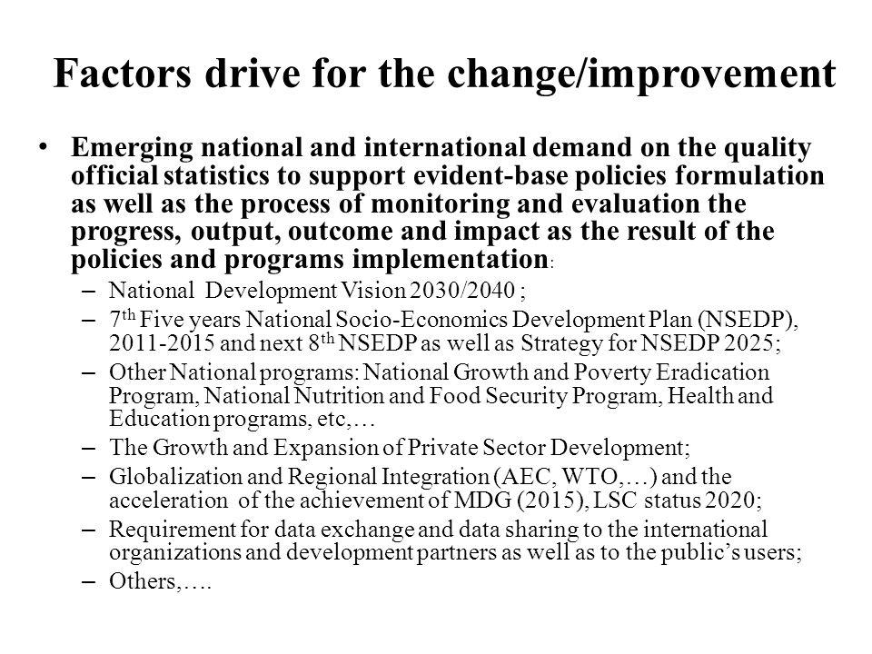 Factors drive for the change/improvement