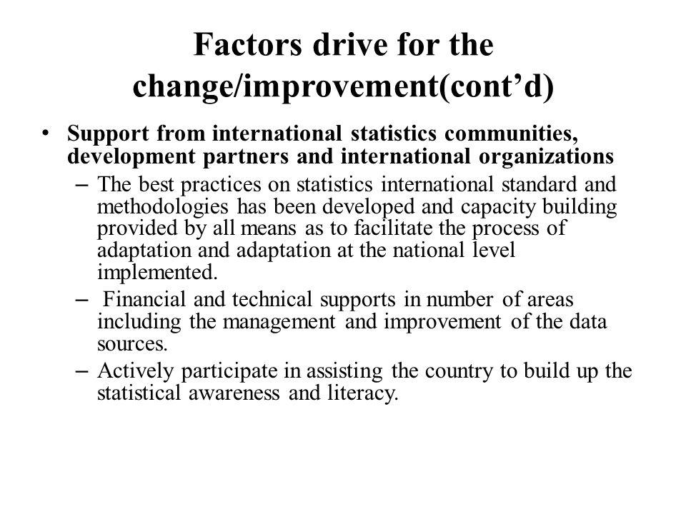Factors drive for the change/improvement(cont'd)