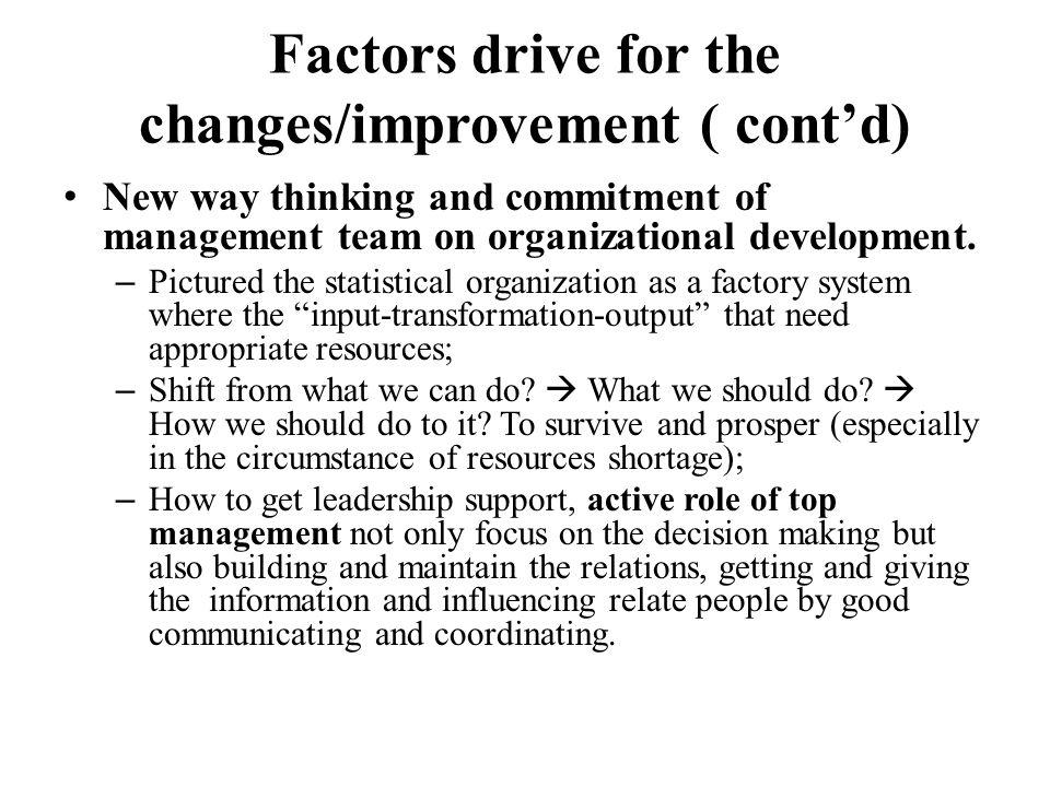 Factors drive for the changes/improvement ( cont'd)