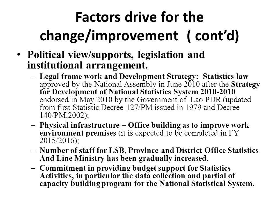 Factors drive for the change/improvement ( cont'd)