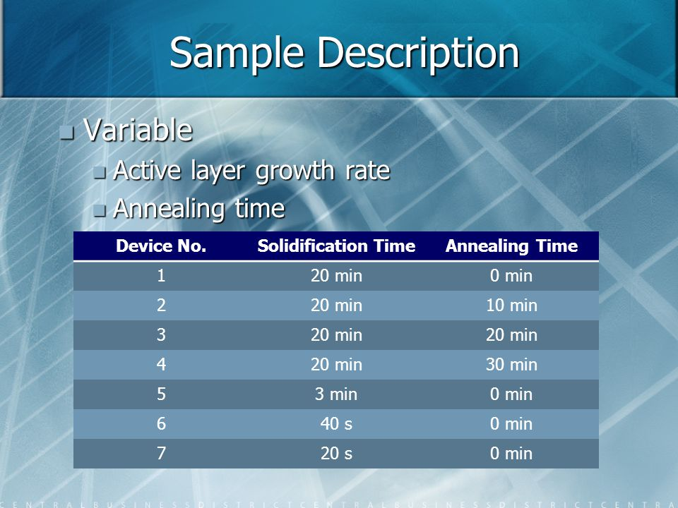 Sample Description Variable Active layer growth rate Annealing time