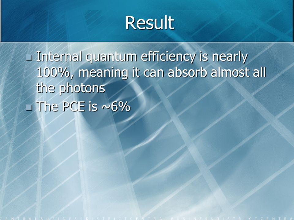 Result Internal quantum efficiency is nearly 100%, meaning it can absorb almost all the photons.