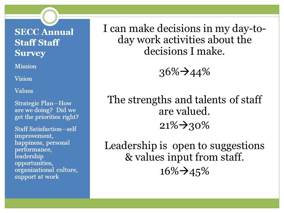 SECC Annual Staff Staff Survey