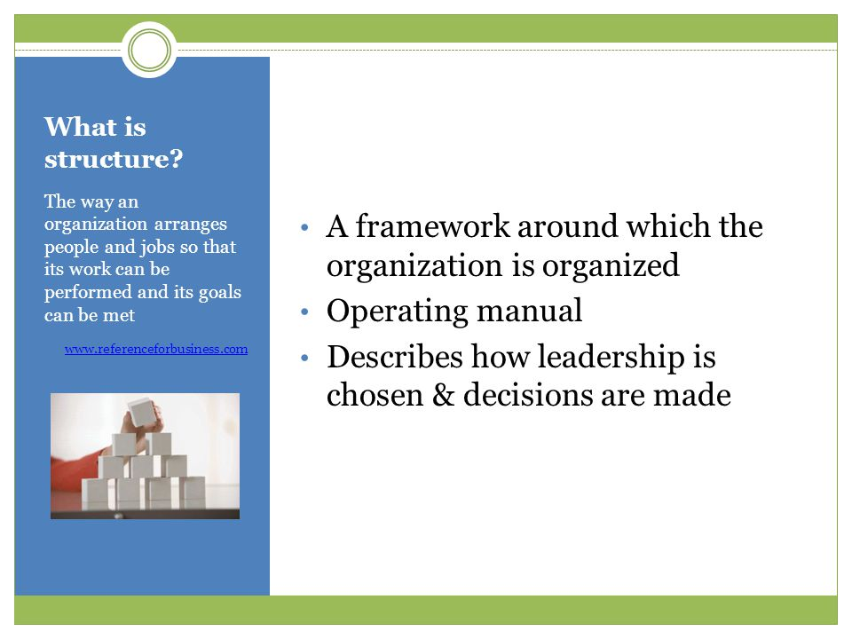 A framework around which the organization is organized