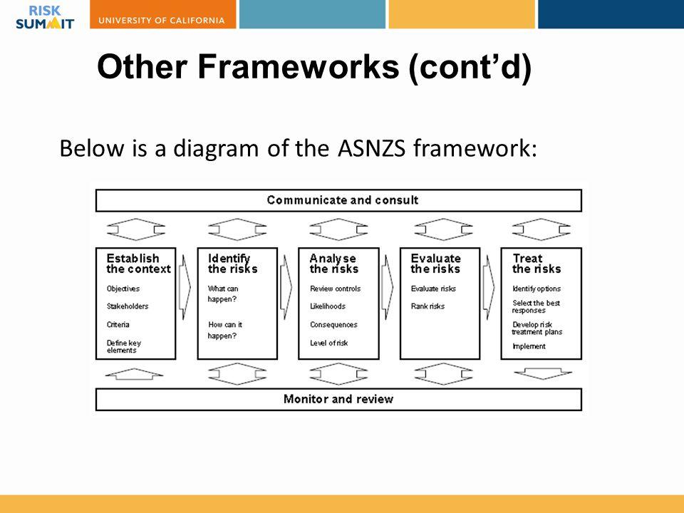 Other Frameworks (cont'd)