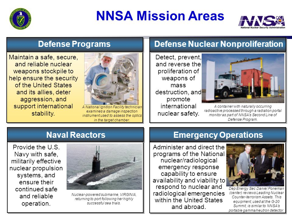 Defense Nuclear Nonproliferation