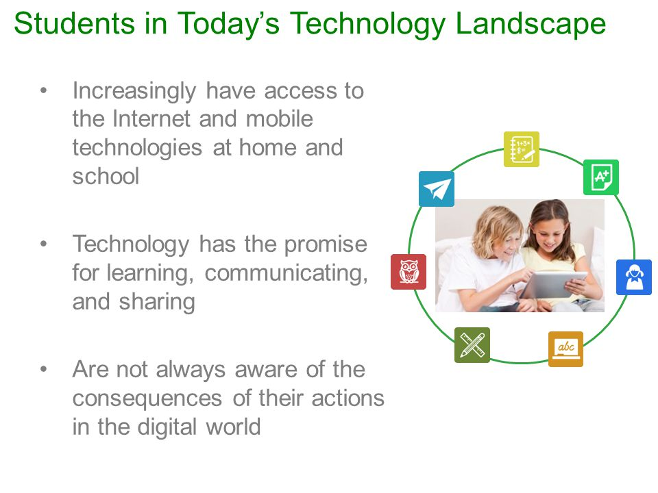 Students in Today's Technology Landscape