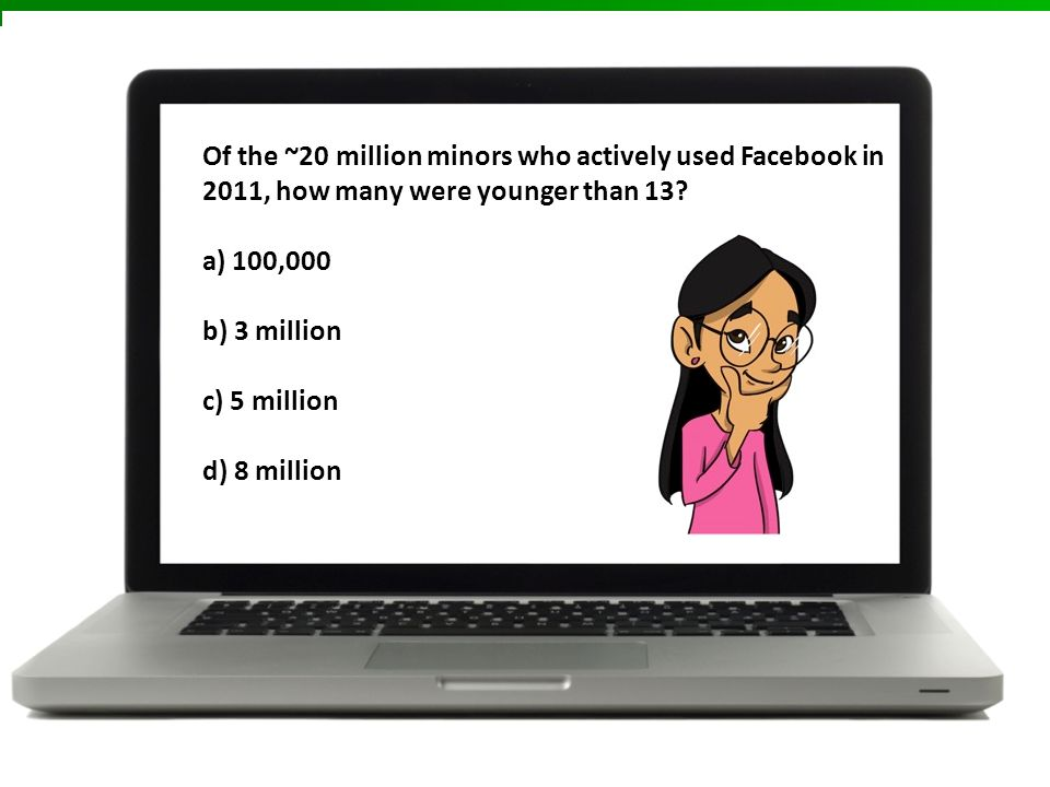 Of the ~20 million minors who actively used Facebook in 2011, how many were younger than 13